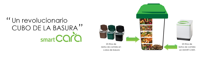 smartcara-residuos-domésticos