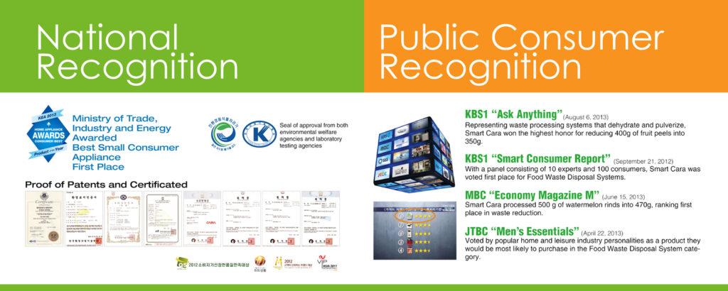smartcara-premios